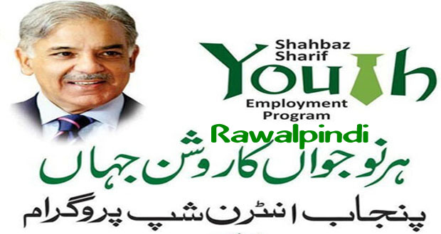 Punjab Youth Internship Program 2014 Selected Candidate List of Rawalpindi
