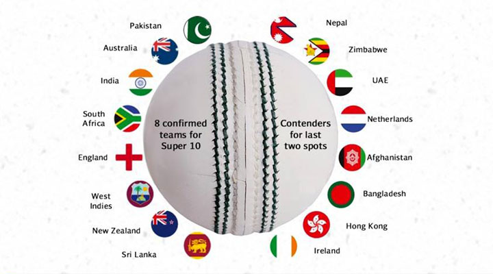 T20 World Cup 2014 Points Table