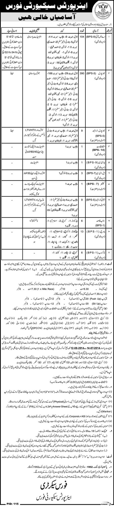 Airport Security Force (ASF) Jobs 2014