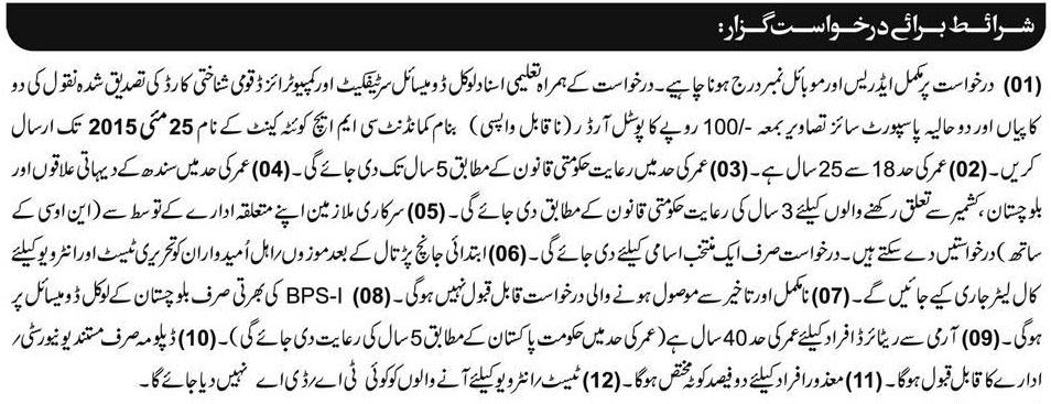 CMH Quetta Jobs 2015 Instructions