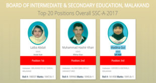 BISE Malakand Board Matric 2017 Top 20 Positions Holders Announced