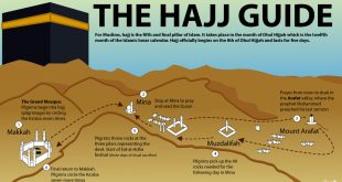 Hajj Pilgrimage – Rituals and Steps of Hajj