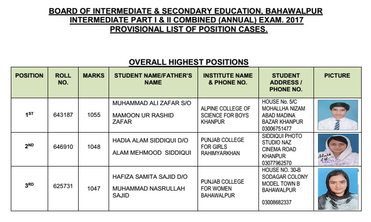 BISE Bahawalpur Inter Result 2017 Top Position Holders Overall