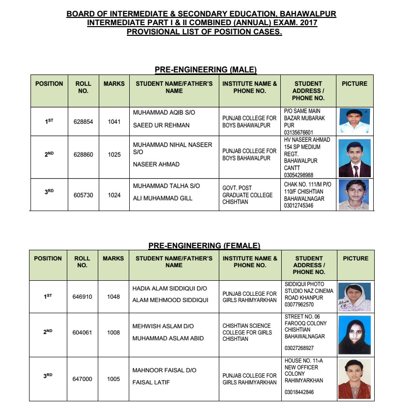 BISE Bahawalpur Inter Result 2017 Top Position Holders Pre-Engineering