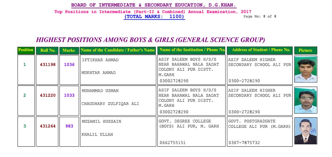 BISE DG Khan Inter Result 2017 Top Position Holders General Science Boys & Girls