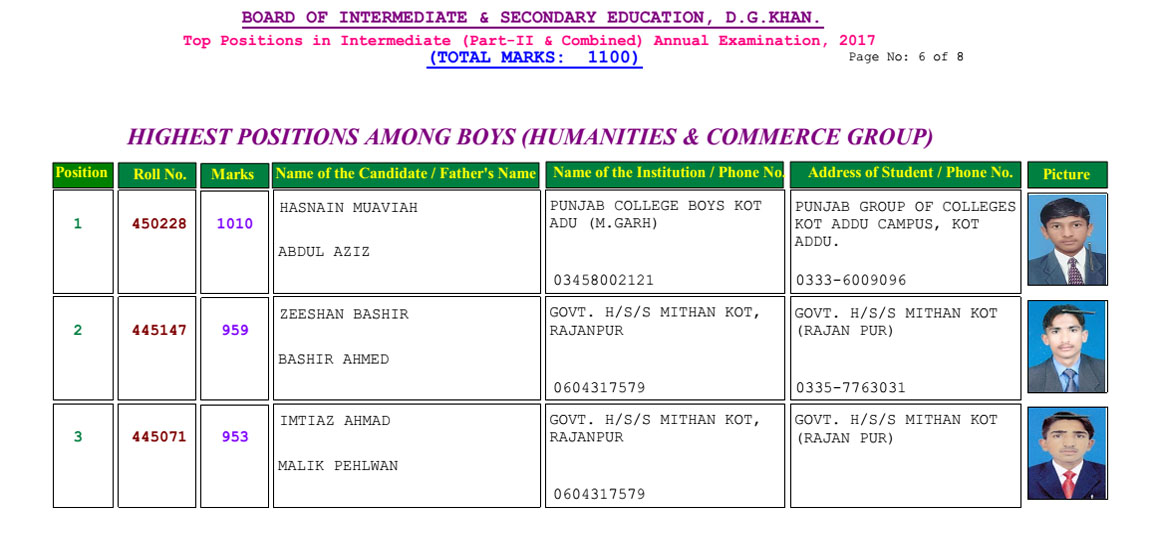 BISE DG Khan Inter Result 2017 Top Position Holders Humanities & Commerce Boys