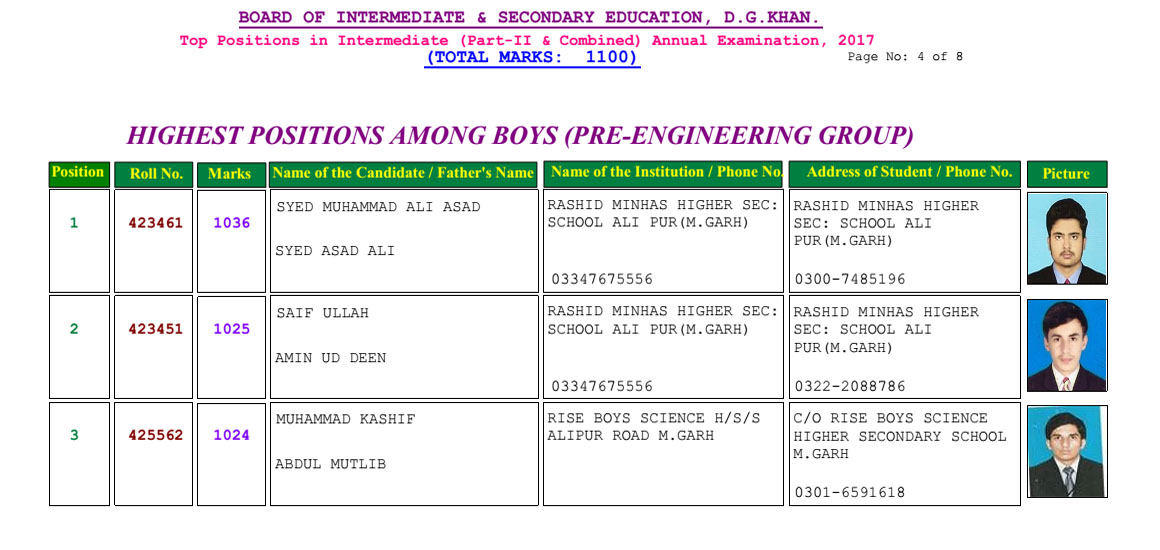 BISE DG Khan Inter Result 2017 Top Position Holders Pre-Engineering Boys