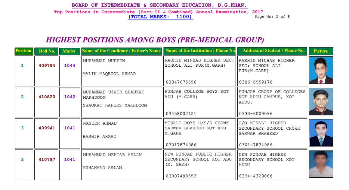 BISE DG Khan Inter Result 2017 Top Position Holders Pre-Medical Boys
