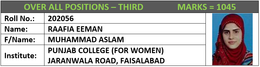 BISE Faisalabad Top Position Holders Inter 2017 Overall (3)