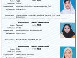 BISE Gujranwala Inter Result 2017 Top Position Holders General Science Female