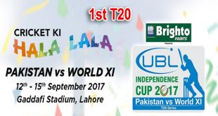 Independence Cup 2017, Pakistan vs World XI 1st T20 Match Live Score