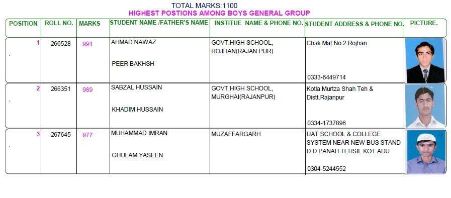 BISE DG Khan Matric Result 2018 Top Position Holders Humanities Group
