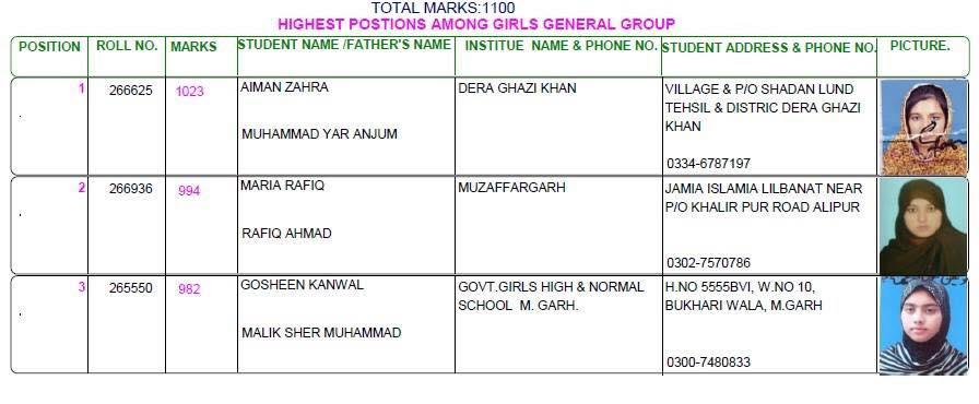 BISE DG Khan Matric Result 2018 Top Position Holders General Group Girls