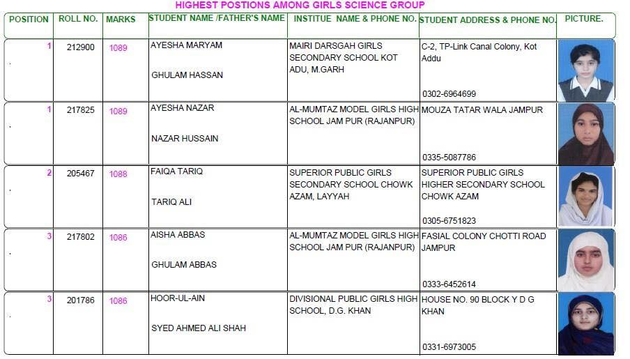 BISE DG Khan Matric Result 2018 Top Position Holders Science Group Girls